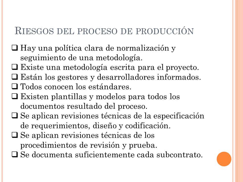 A DMINISTRACIÓN DE R IESGOS Plan de contingencia. - ppt descargar