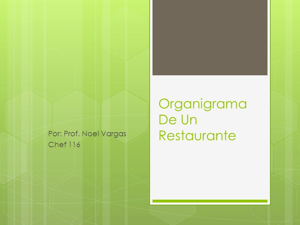 Organigrama De Un Restaurante Por: Prof. Noel Vargas Chef 116