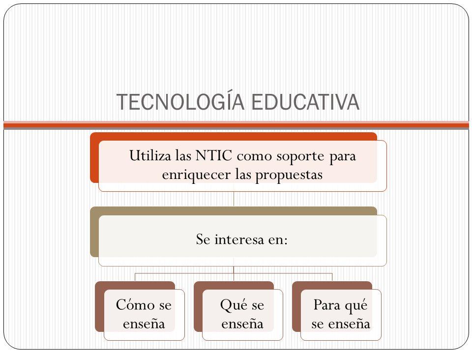 TECNOLOGÍA EDUCATIVA Utiliza las NTIC como soporte para enriquecer las propuestas Se interesa en: Cómo se enseña Qué se enseña Para qué se enseña