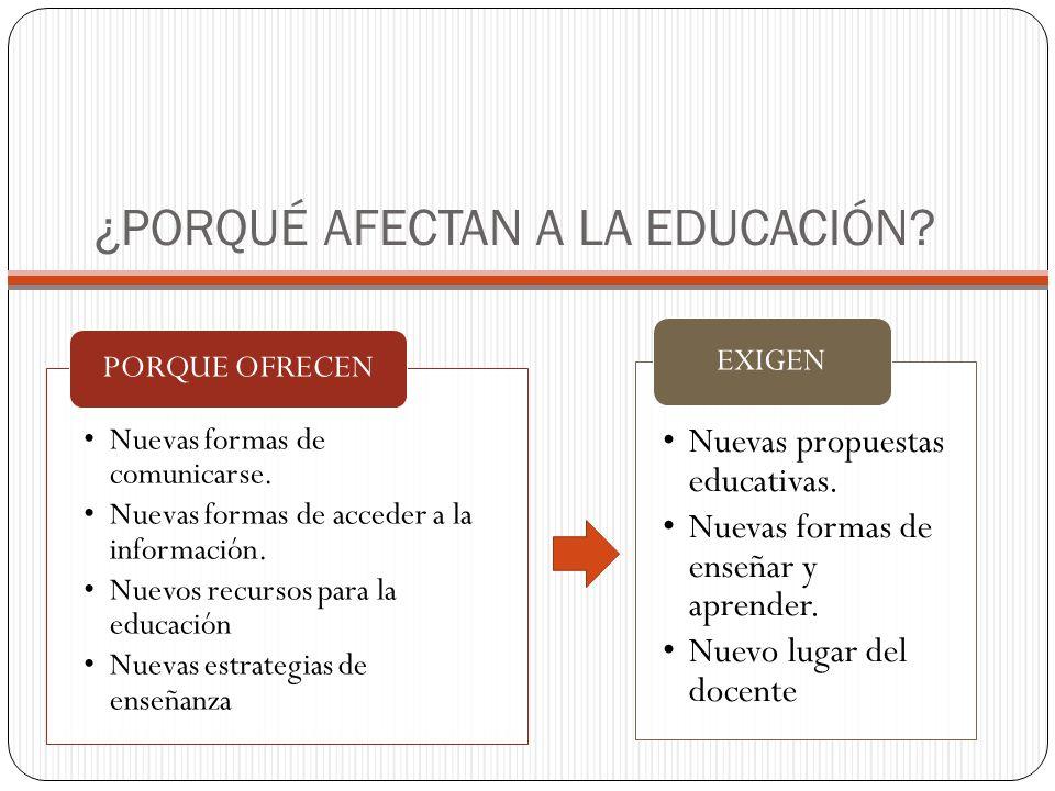 ¿PORQUÉ AFECTAN A LA EDUCACIÓN.Nuevas formas de comunicarse.
