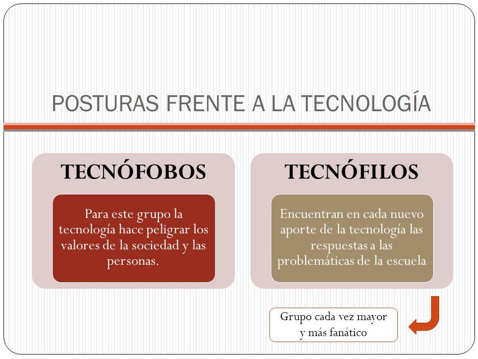 POSTURAS FRENTE A LA TECNOLOGÍA TECNÓFOBOS Para este grupo la tecnología hace peligrar los valores de la sociedad y las personas.