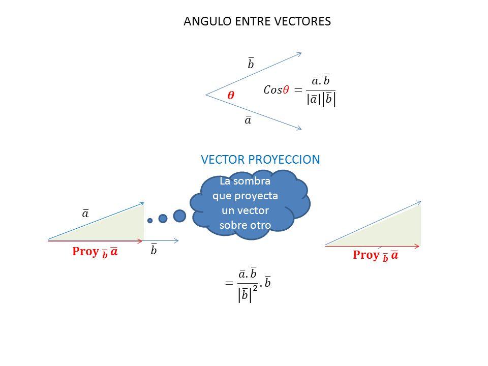 Proyeccion Sobre un Vector un Vector Sobre Otro