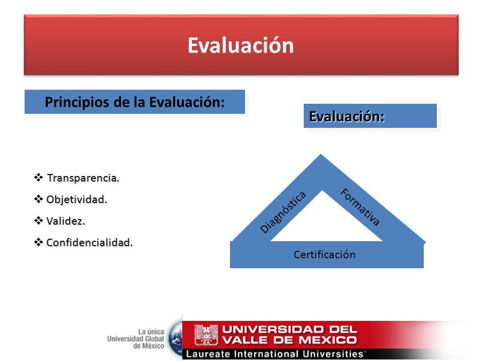 Evaluación Principios de la Evaluación: Evaluación:Evaluación: Transparencia.