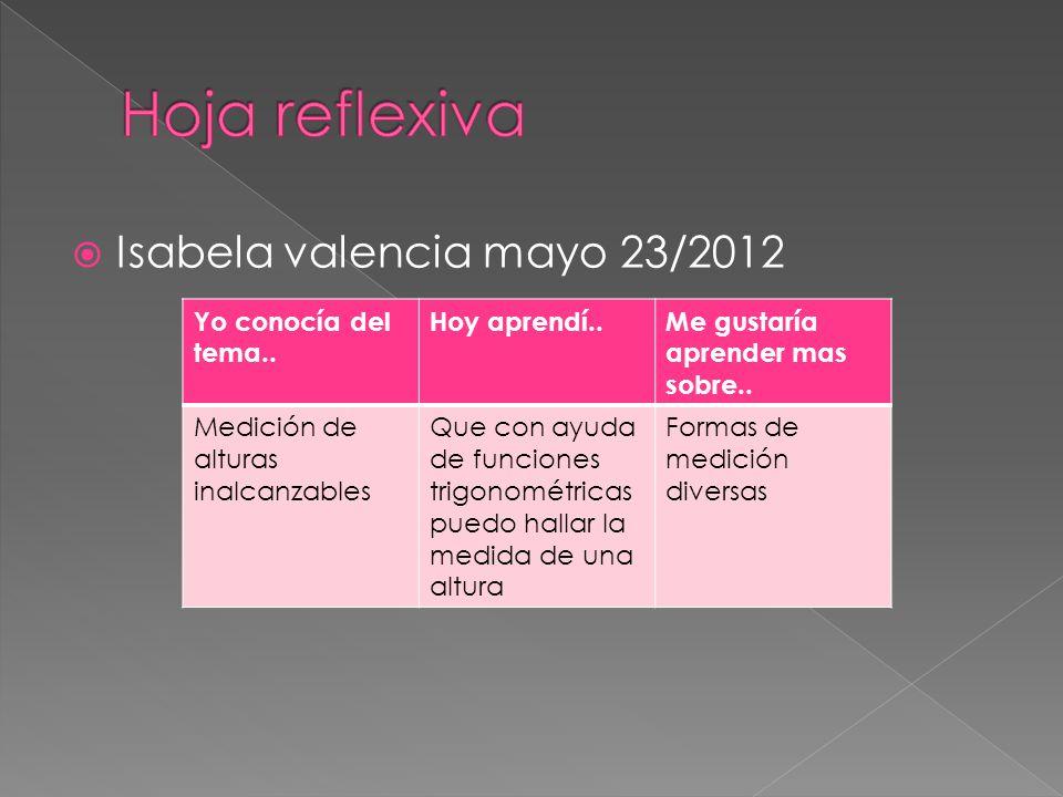  Isabela valencia mayo 23/2012 Yo conocía del tema..