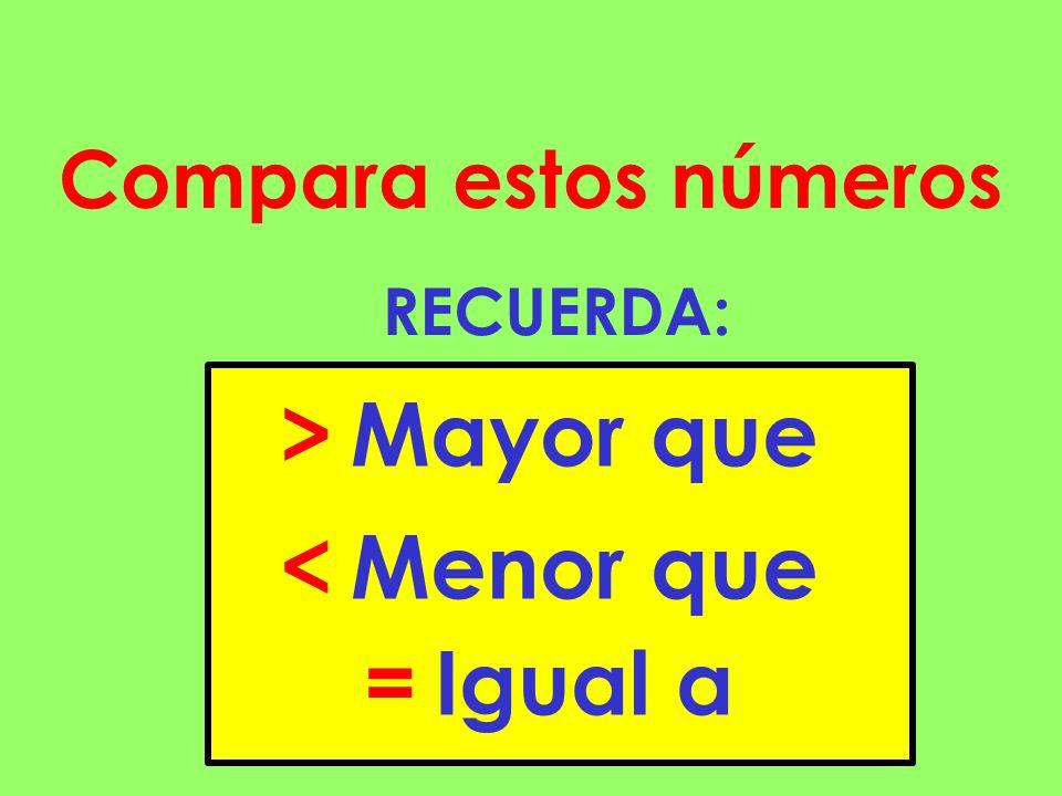 Compara estos números RECUERDA: > Mayor que < Menor que = Igual a