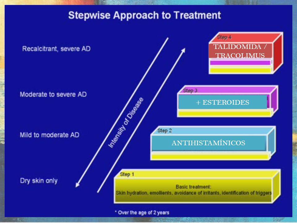 TALIDOMIDA / TRACOLIMUS ANTIHISTAMÍNICOS + ESTEROIDES