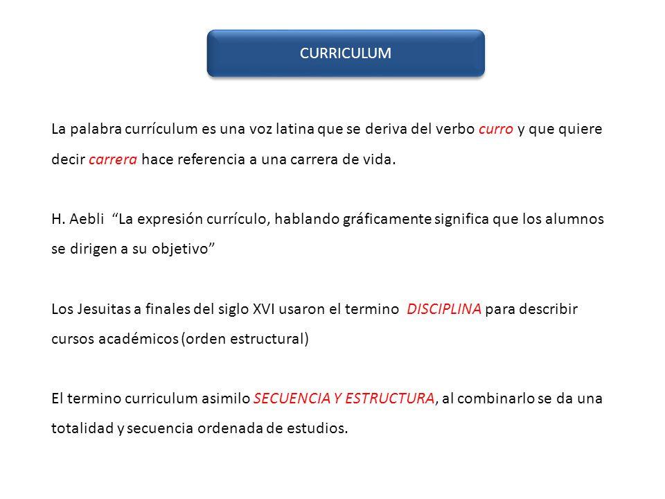 CURRICULUM La palabra currículum es una voz latina que se deriva del verbo curro y que quiere decir carrera hace referencia a una carrera de vida.