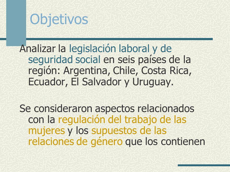 legislacion laboral en ecuador: