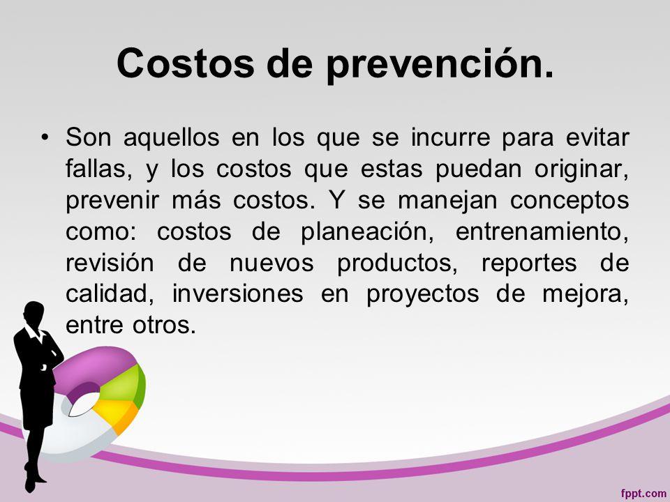 Costos de prevención.