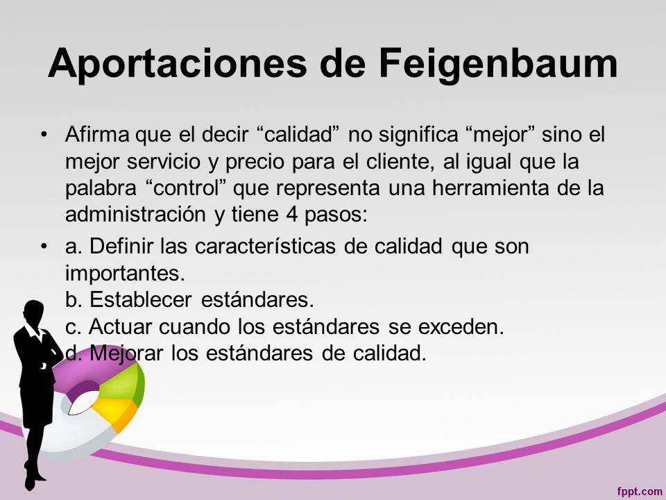 Aportaciones de Feigenbaum Afirma que el decir calidad no significa mejor sino el mejor servicio y precio para el cliente, al igual que la palabra control que representa una herramienta de la administración y tiene 4 pasos: a.