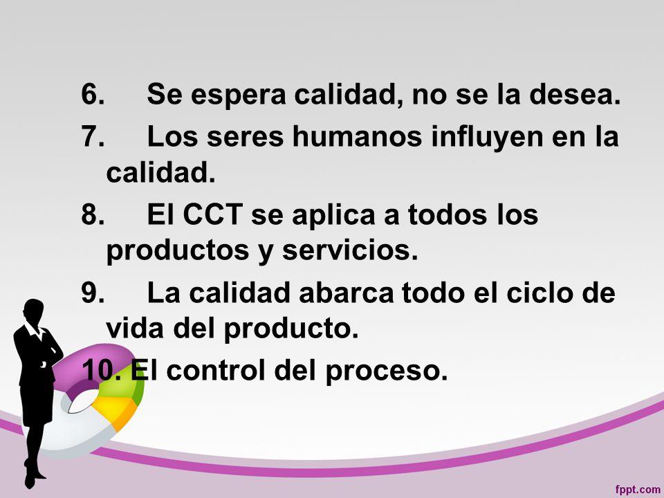 6.Se espera calidad, no se la desea. 7. Los seres humanos influyen en la calidad.