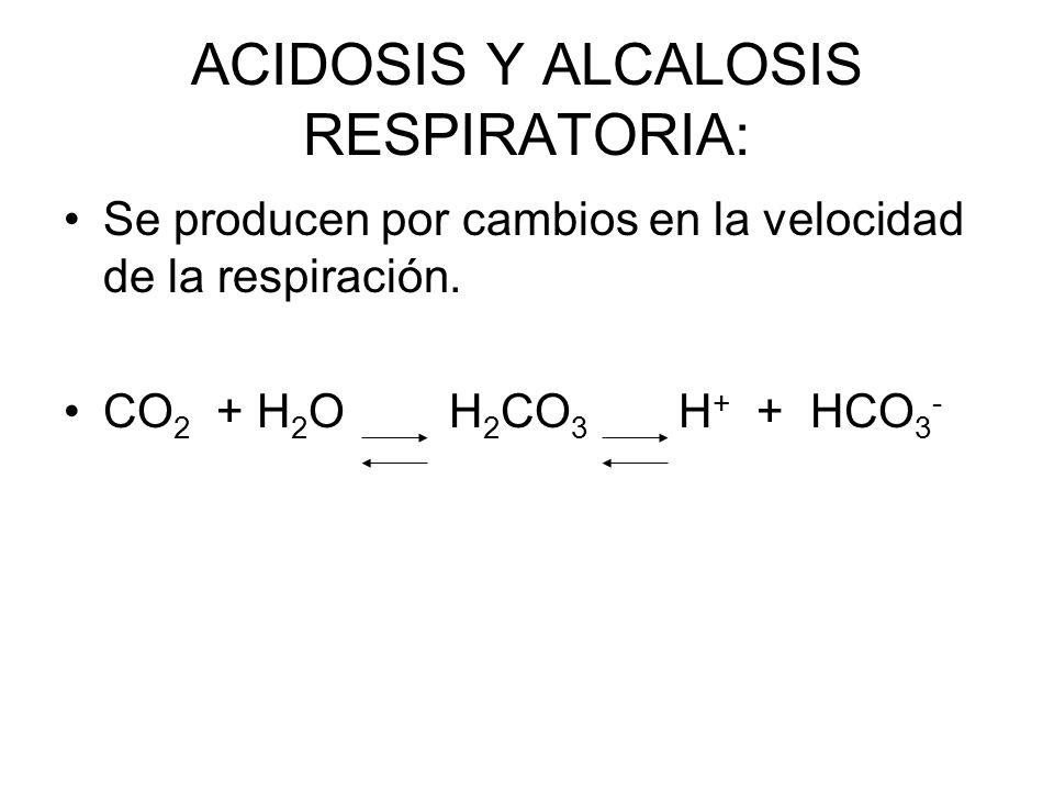 ACIDOSIS Y ALCALOSIS RESPIRATORIA: Se producen por cambios en la velocidad de la respiración.