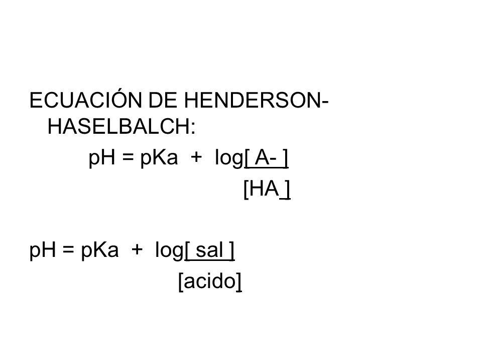 ECUACIÓN DE HENDERSON- HASELBALCH: pH = pKa + log[ A- ] [HA ] pH = pKa + log[ sal ] [acido]