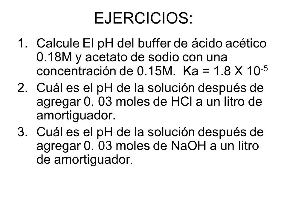 EJERCICIOS: 1.Calcule El pH del buffer de ácido acético 0.18M y acetato de sodio con una concentración de 0.15M.