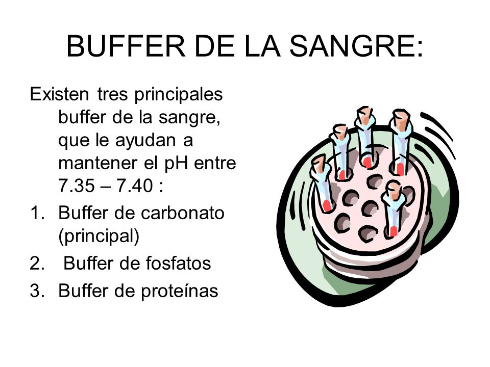 BUFFER DE LA SANGRE: Existen tres principales buffer de la sangre, que le ayudan a mantener el pH entre 7.35 – 7.40 : 1.Buffer de carbonato (principal) 2.