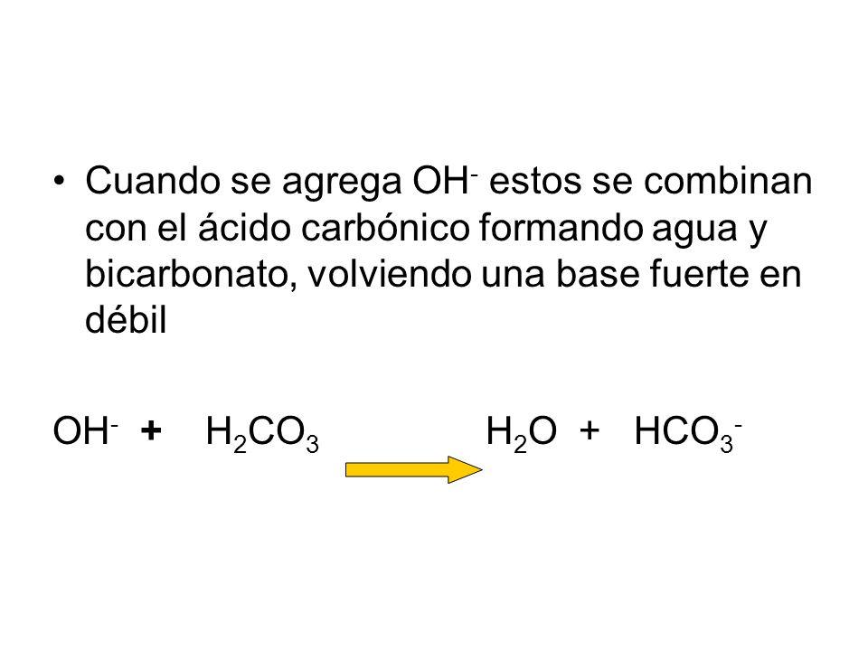 Cuando se agrega OH - estos se combinan con el ácido carbónico formando agua y bicarbonato, volviendo una base fuerte en débil OH - + H 2 CO 3 H 2 O + HCO 3 -