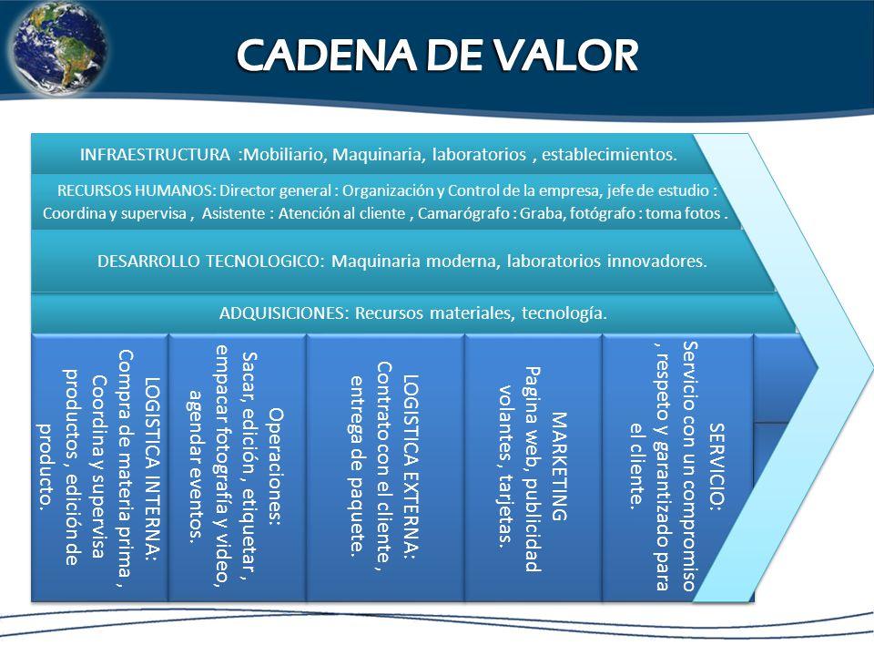 ADQUISICIONES: Recursos materiales, tecnología.