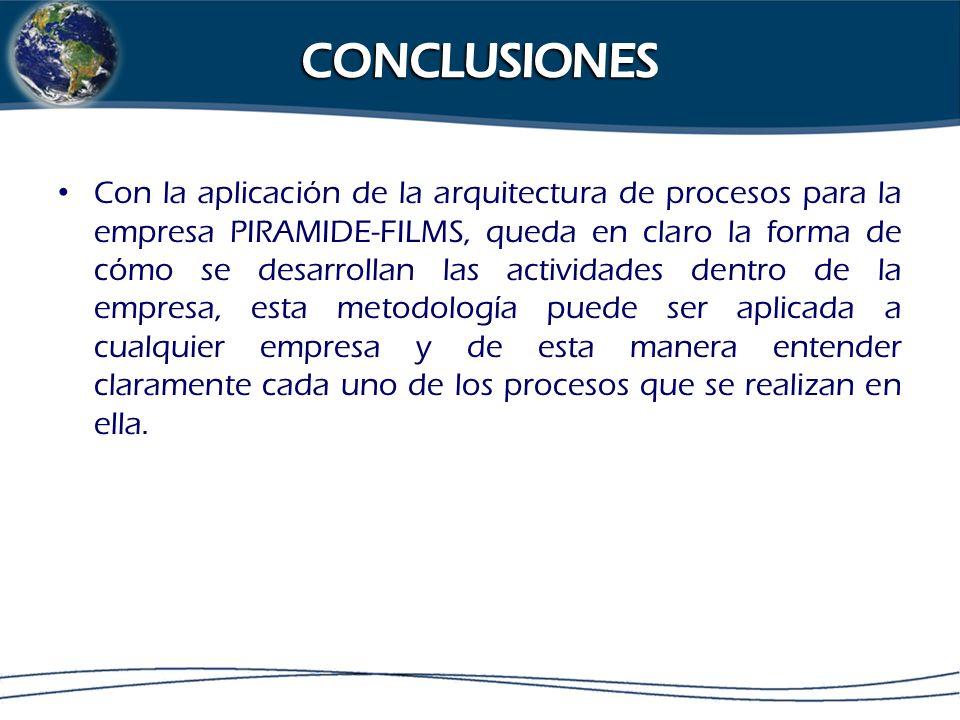 Con la aplicación de la arquitectura de procesos para la empresa PIRAMIDE-FILMS, queda en claro la forma de cómo se desarrollan las actividades dentro de la empresa, esta metodología puede ser aplicada a cualquier empresa y de esta manera entender claramente cada uno de los procesos que se realizan en ella.