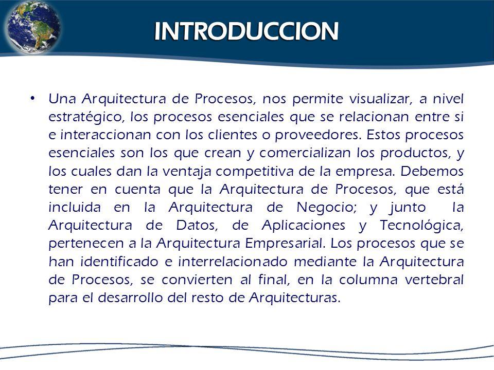 Una Arquitectura de Procesos, nos permite visualizar, a nivel estratégico, los procesos esenciales que se relacionan entre si e interaccionan con los clientes o proveedores.