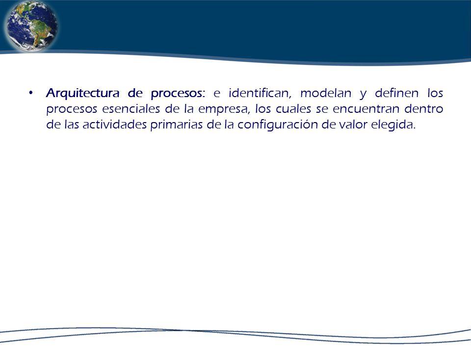 Arquitectura de procesos: e identifican, modelan y definen los procesos esenciales de la empresa, los cuales se encuentran dentro de las actividades primarias de la configuración de valor elegida.