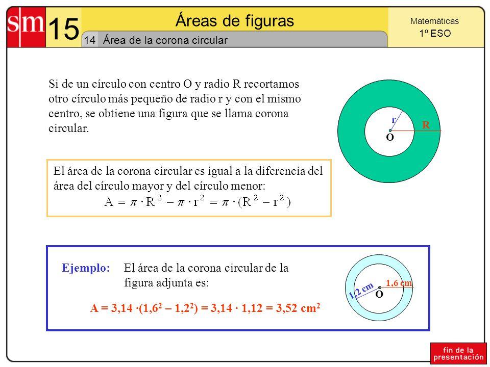 15 Áreas de figuras 13 Matemáticas 1º ESO Área de un círculo Se descompone el círculo en sectores circulares y se colocan como indica la figura: r Si se divide el círculo en un número muy grande de sectores circulares, la figura de la derecha se aproxima a un paralelogramo de base la mitad de la longitud de la circunferencia ( ) y de altura el radio r.