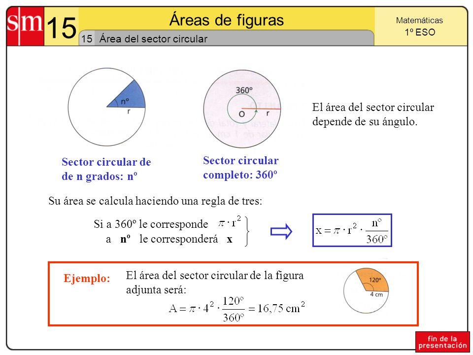 15 Áreas de figuras 14 Matemáticas 1º ESO Área de la corona circular Si de un círculo con centro O y radio R recortamos otro círculo más pequeño de radio r y con el mismo centro, se obtiene una figura que se llama corona circular.