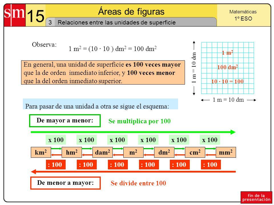 15 Áreas de figuras 2 Matemáticas 1º ESO Unidades de superficie La unidad fundamental se superficie es el metro cuadrado (m 2 ).