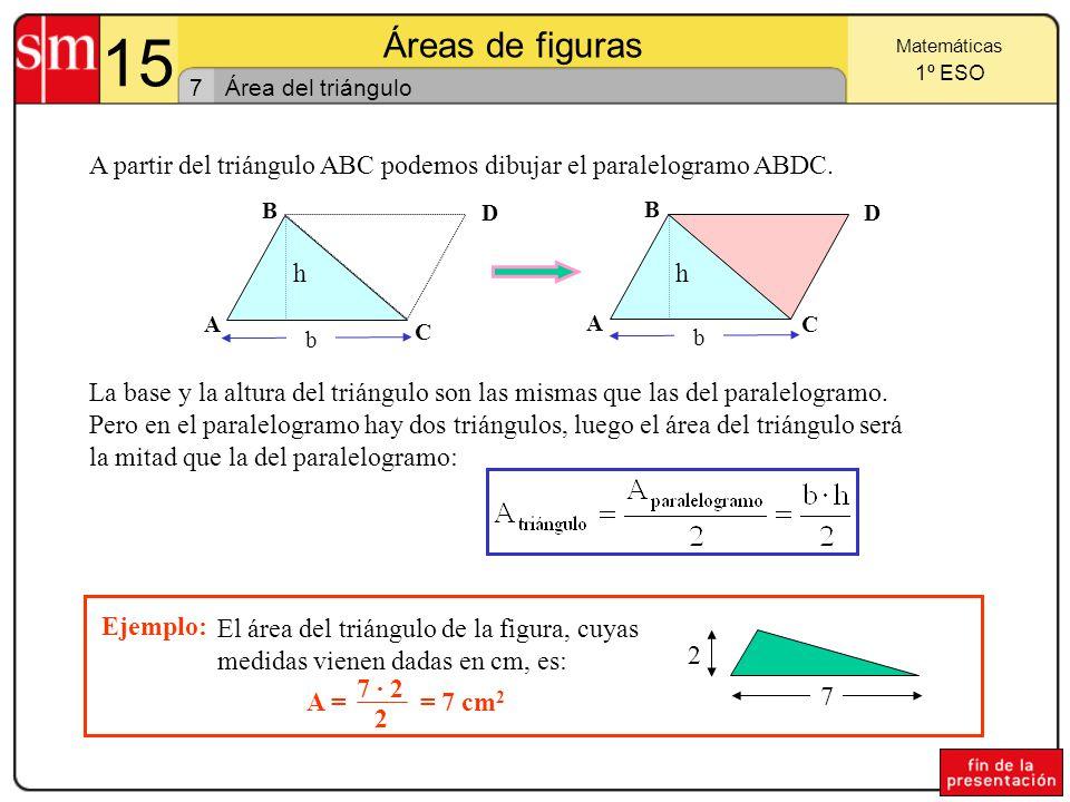 15 Áreas de figuras 6 Matemáticas 1º ESO Área del paralelogramo Al trazar la altura en el paralelogramo ABCD se obtienen dos partes.