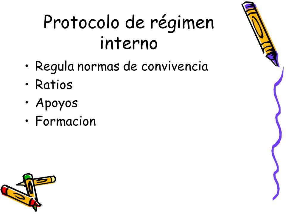 Protocolo de régimen interno Regula normas de convivencia Ratios Apoyos Formacion