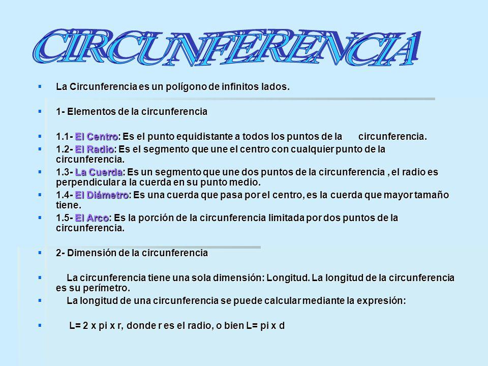 LLLLa Circunferencia es un polígono de infinitos lados.