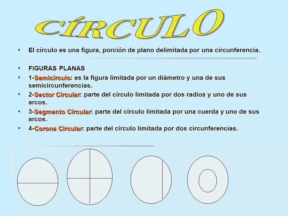 EEEEl círculo es una figura, porción de plano delimitada por una circunferencia.