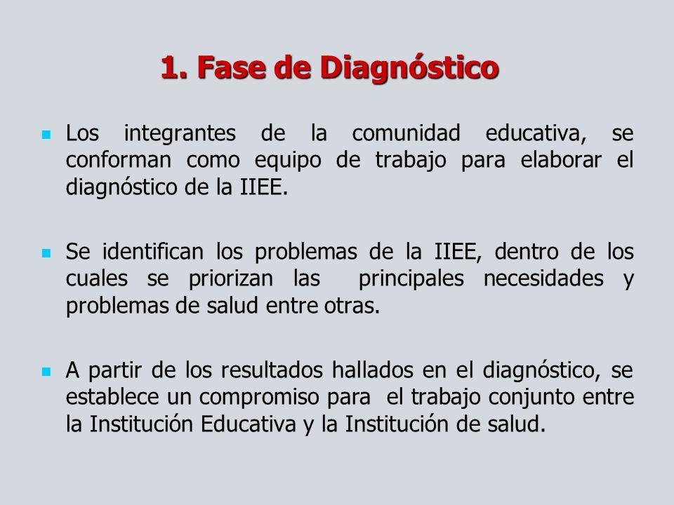1. Fase de Diagnóstico Los integrantes de la comunidad educativa, se conforman como equipo de trabajo para elaborar el diagnóstico de la IIEE. Se iden