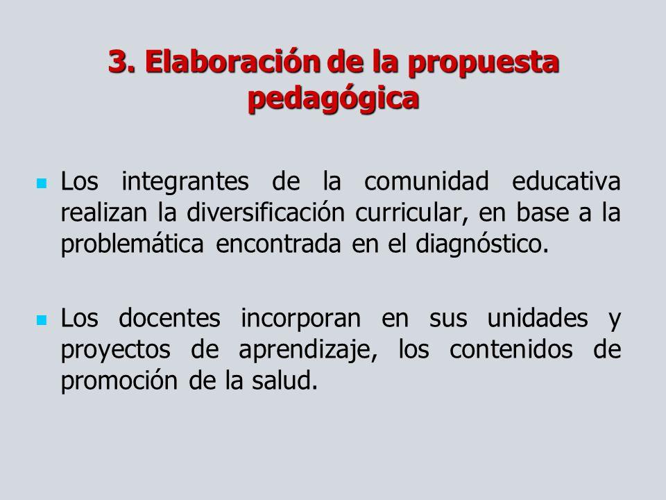 Los integrantes de la comunidad educativa realizan la diversificación curricular, en base a la problemática encontrada en el diagnóstico. Los docentes