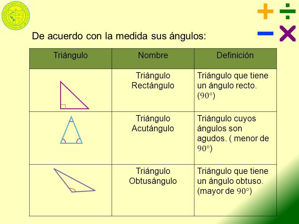 De acuerdo con la medida sus ángulos: TriánguloNombreDefinición Triángulo Rectángulo Triángulo Acutángulo Triángulo Obtusángulo