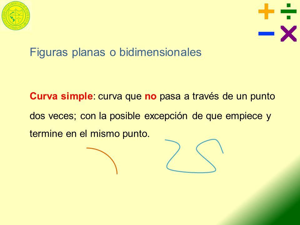 Figuras planas o bidimensionales Curva simple: curva que no pasa a través de un punto dos veces; con la posible excepción de que empiece y termine en