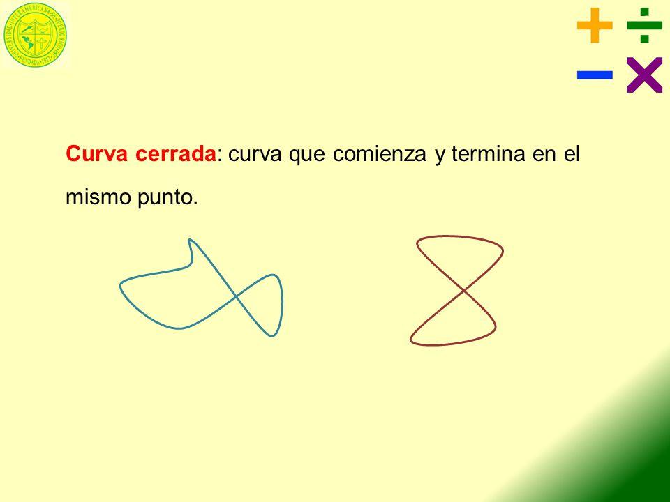 Curva cerrada: curva que comienza y termina en el mismo punto.