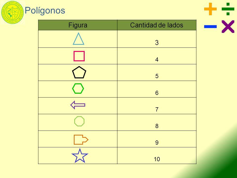 Polígonos FiguraCantidad de lados 3 4 5 6 7 8 9 10