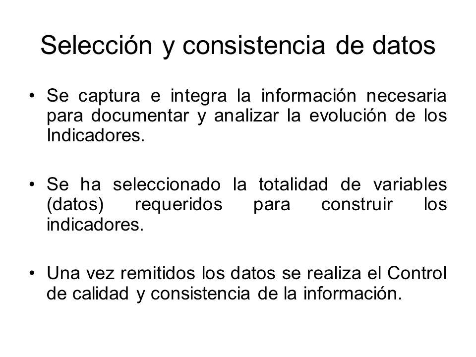 Selección y consistencia de datos Se captura e integra la información necesaria para documentar y analizar la evolución de los Indicadores. Se ha sele