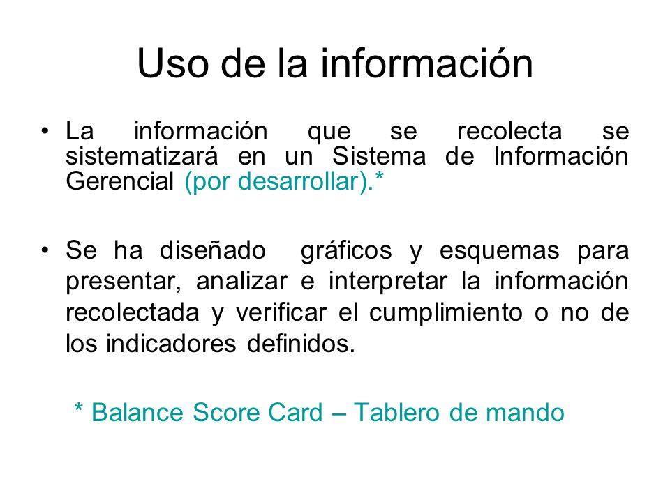 Uso de la información La información que se recolecta se sistematizará en un Sistema de Información Gerencial (por desarrollar).* Se ha diseñado gráfi