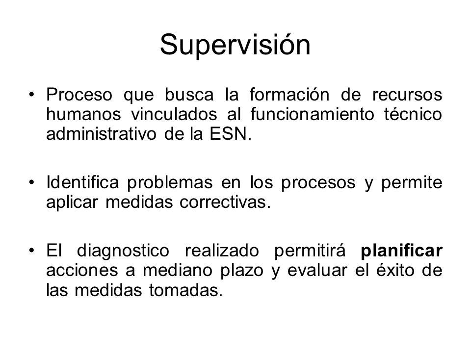 Proceso que busca la formación de recursos humanos vinculados al funcionamiento técnico administrativo de la ESN.