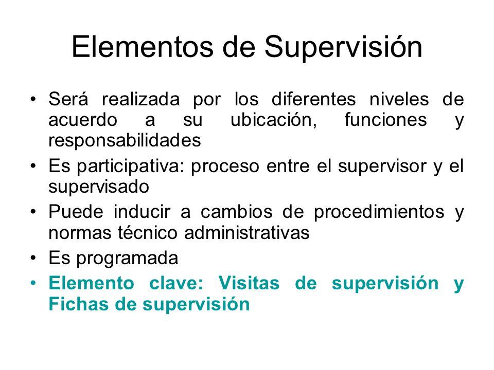 Elementos de Supervisión Será realizada por los diferentes niveles de acuerdo a su ubicación, funciones y responsabilidades Es participativa: proceso