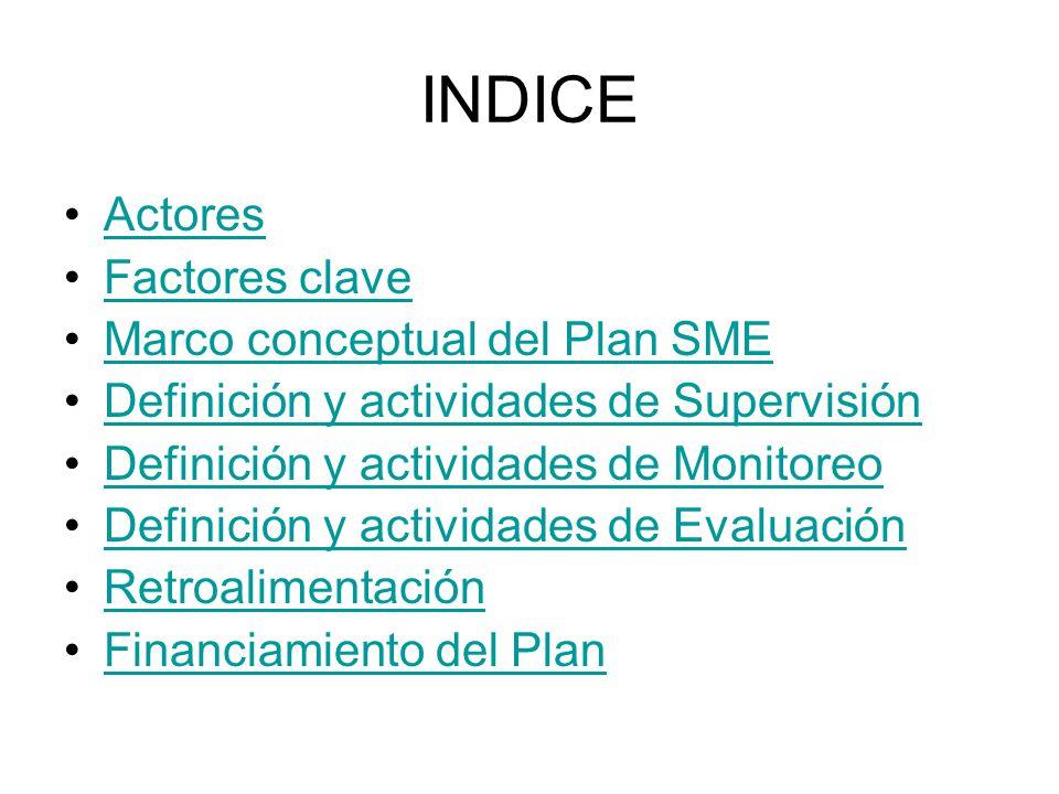 INDICE Actores Factores claveFactores clave Marco conceptual del Plan SMEMarco conceptual del Plan SME Definición y actividades de SupervisiónDefinición y actividades de Supervisión Definición y actividades de MonitoreoDefinición y actividades de Monitoreo Definición y actividades de EvaluaciónDefinición y actividades de Evaluación Retroalimentación Financiamiento del PlanFinanciamiento del Plan