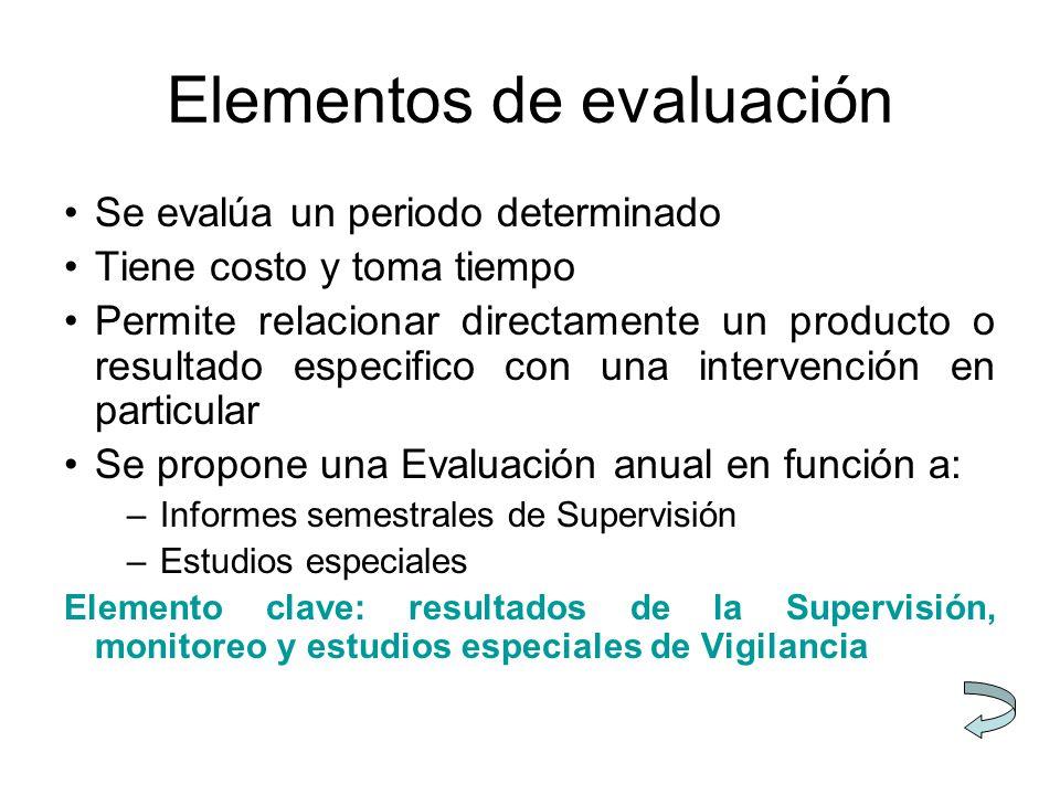 Elementos de evaluación Se evalúa un periodo determinado Tiene costo y toma tiempo Permite relacionar directamente un producto o resultado especifico