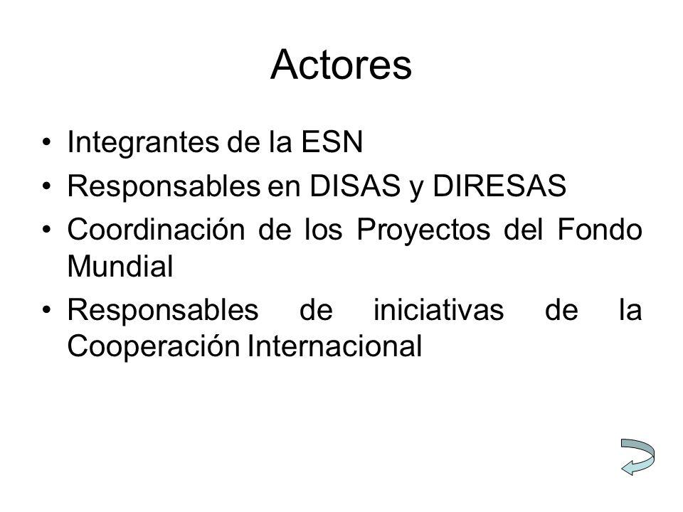 Integrantes de la ESN Responsables en DISAS y DIRESAS Coordinación de los Proyectos del Fondo Mundial Responsables de iniciativas de la Cooperación Internacional