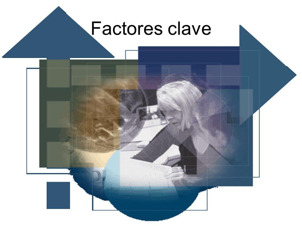 Factores clave