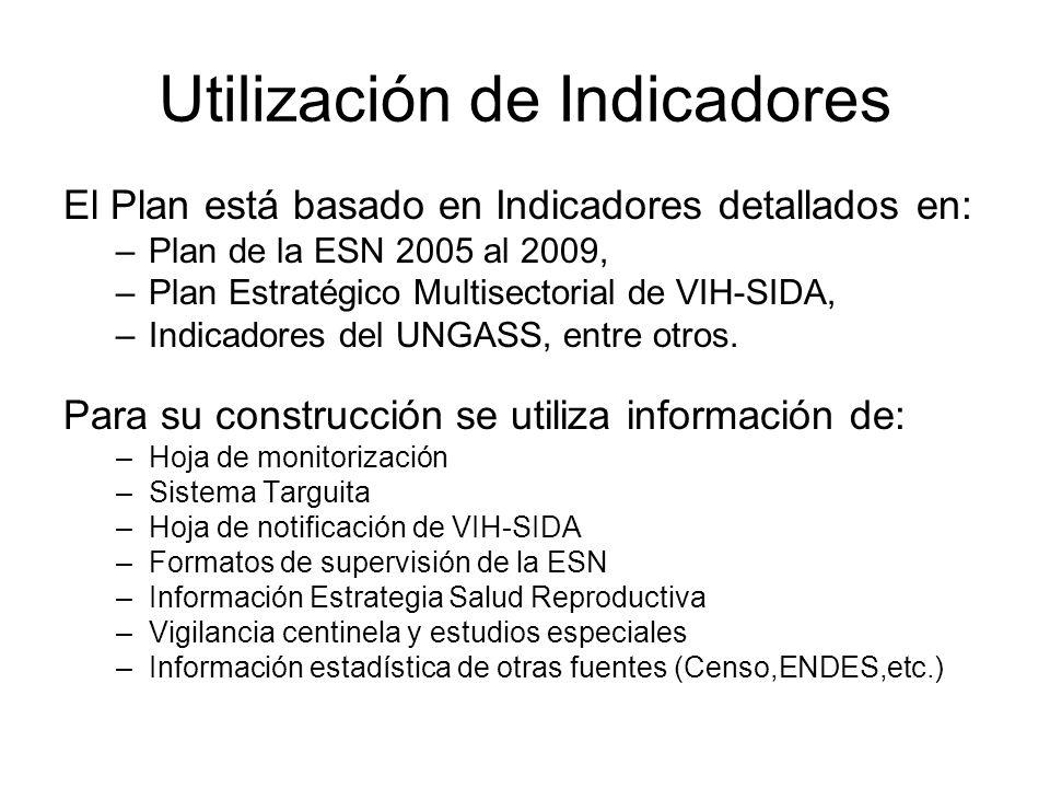 Utilización de Indicadores El Plan está basado en Indicadores detallados en: –Plan de la ESN 2005 al 2009, –Plan Estratégico Multisectorial de VIH-SIDA, –Indicadores del UNGASS, entre otros.