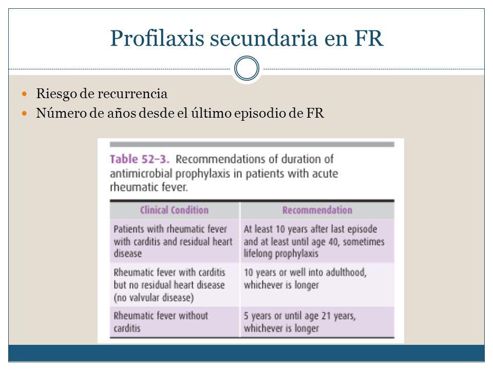 Profilaxis secundaria en FR Riesgo de recurrencia Número de años desde el último episodio de FR