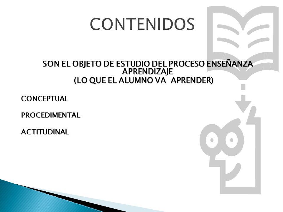 SON EL OBJETO DE ESTUDIO DEL PROCESO ENSEÑANZA APRENDIZAJE (LO QUE EL ALUMNO VA APRENDER) CONCEPTUALPROCEDIMENTALACTITUDINAL