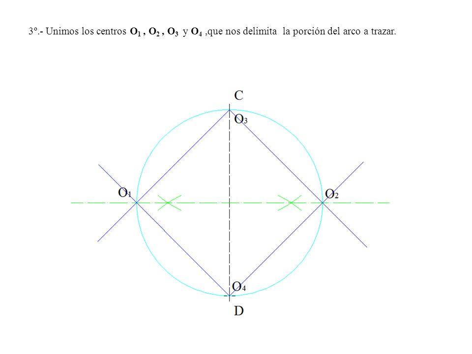 3º.- Unimos los centros O 1, O 2, O 3 y O 4,que nos delimita la porción del arco a trazar.