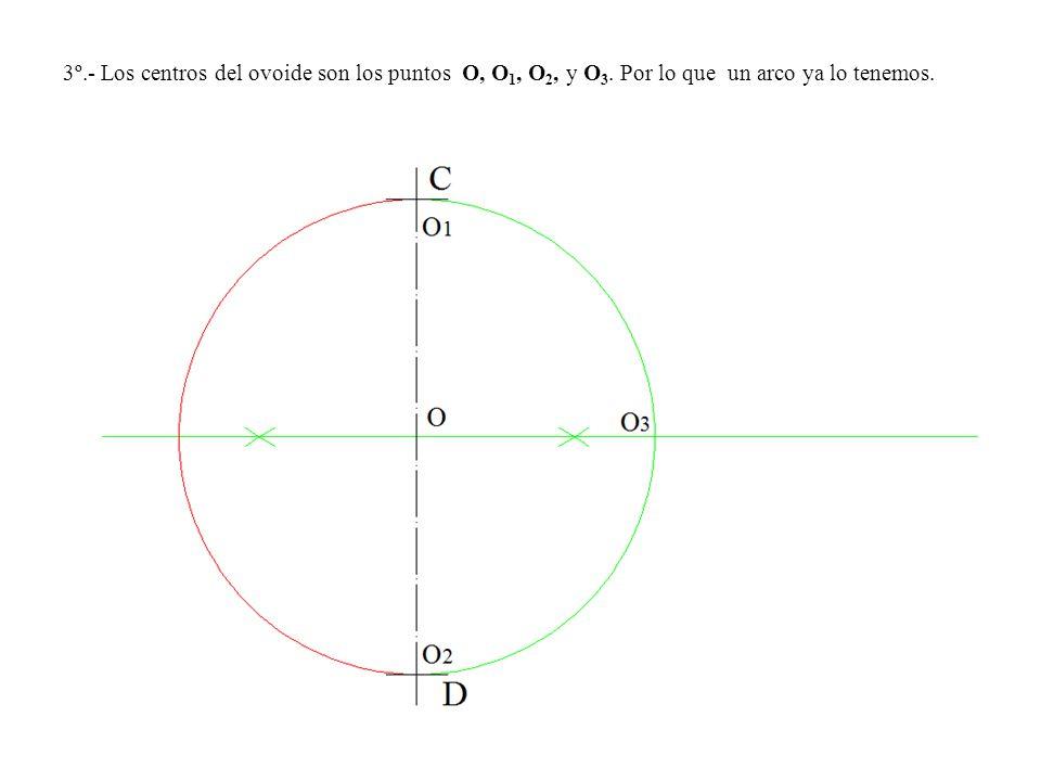 3º.- Los centros del ovoide son los puntos O, O 1, O 2, y O 3. Por lo que un arco ya lo tenemos.
